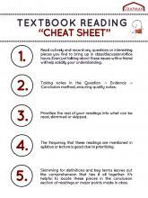 Textbook Reading Cheat Sheet