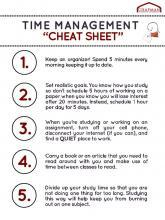 Time Management Cheat Sheet